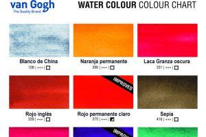 Acuarelas Van Gogh, colores sueltos